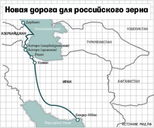 новая дорога для российского зерна