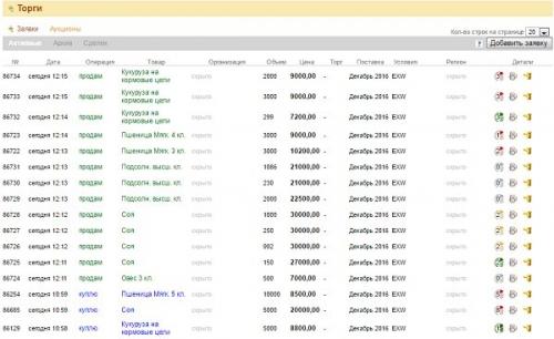 цены на зерновые на IDK.ru