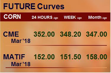 EXP.IDK.RU. Фьючерсные кривые. Кукуруза. Биржи CME Group и MATIF. Данные на 23.01.2018