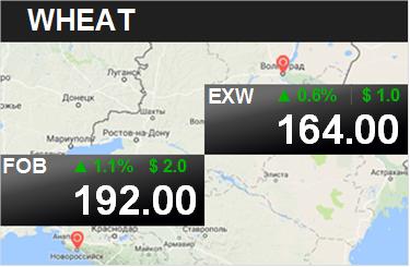 EXP.IDK.RU. Цены FOB и EXW Россия, Украина. Данные на 19.01.2018