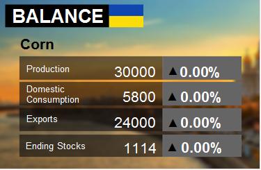 Баланс по кукурузе. Данные по Украине на 13.07.2018
