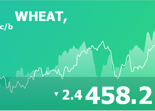 Ежедневный прогноз ценовых колебаний на 10 апреля 2019