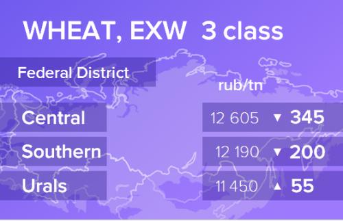 Пшеница. Цены EXW. Россия. Данные на 16.05.2019