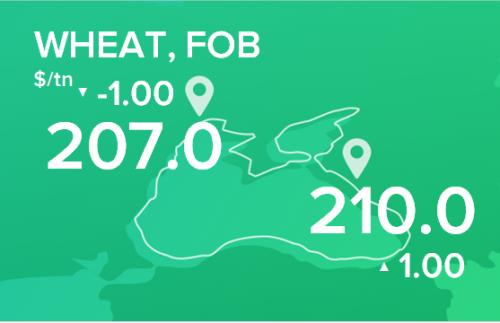 Пшеница. Цены FOB. Данные на 24.06.2019