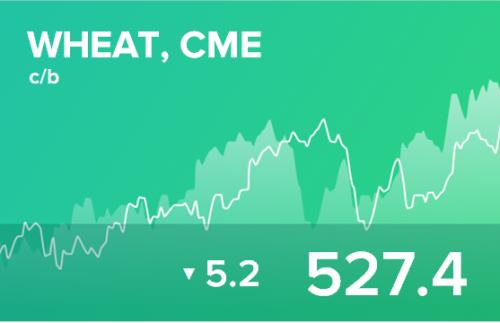 Ежедневный прогноз ценовых колебаний на 19 июня 2019
