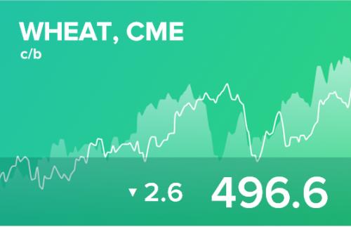 Ежедневный прогноз ценовых колебаний на 6 июня 2019