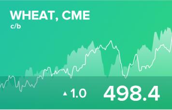 EXP.IDK.RU. Ежедневный прогноз ценовых колебаний на 22 июля 2019