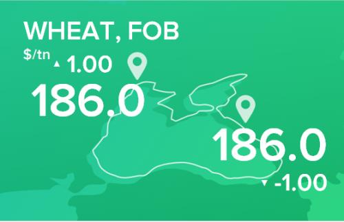 Пшеница. Цены FOB. Данные на 23.09.19