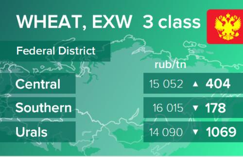 Пшеница. Цены EXW в России на 18 февраля 2021