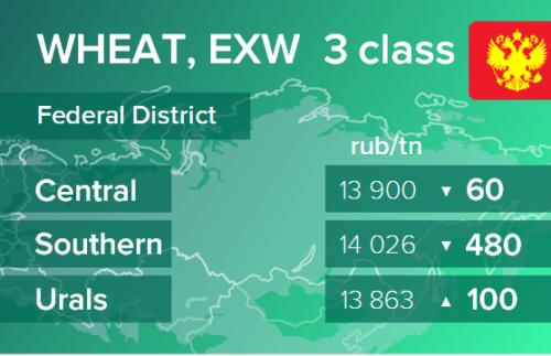 Пшеница. Цены EXW в России на 27 апреля 2021