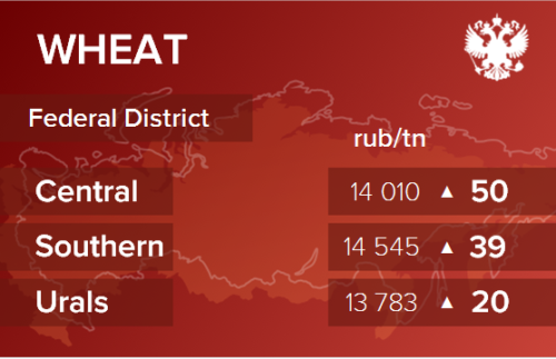 Обзор цен EXW по регионам РФ за неделю с 19 по 23 апреля 2021