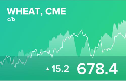 Прогноз биржевых цен на 22 апреля 2021